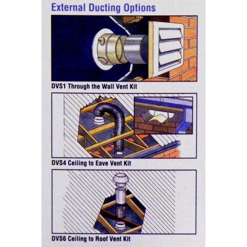 DVS2 Inlet Outlet Vent Kit
